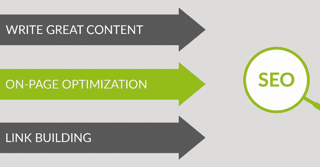 On-Page SEO Faktoren und On-Page Optimierung